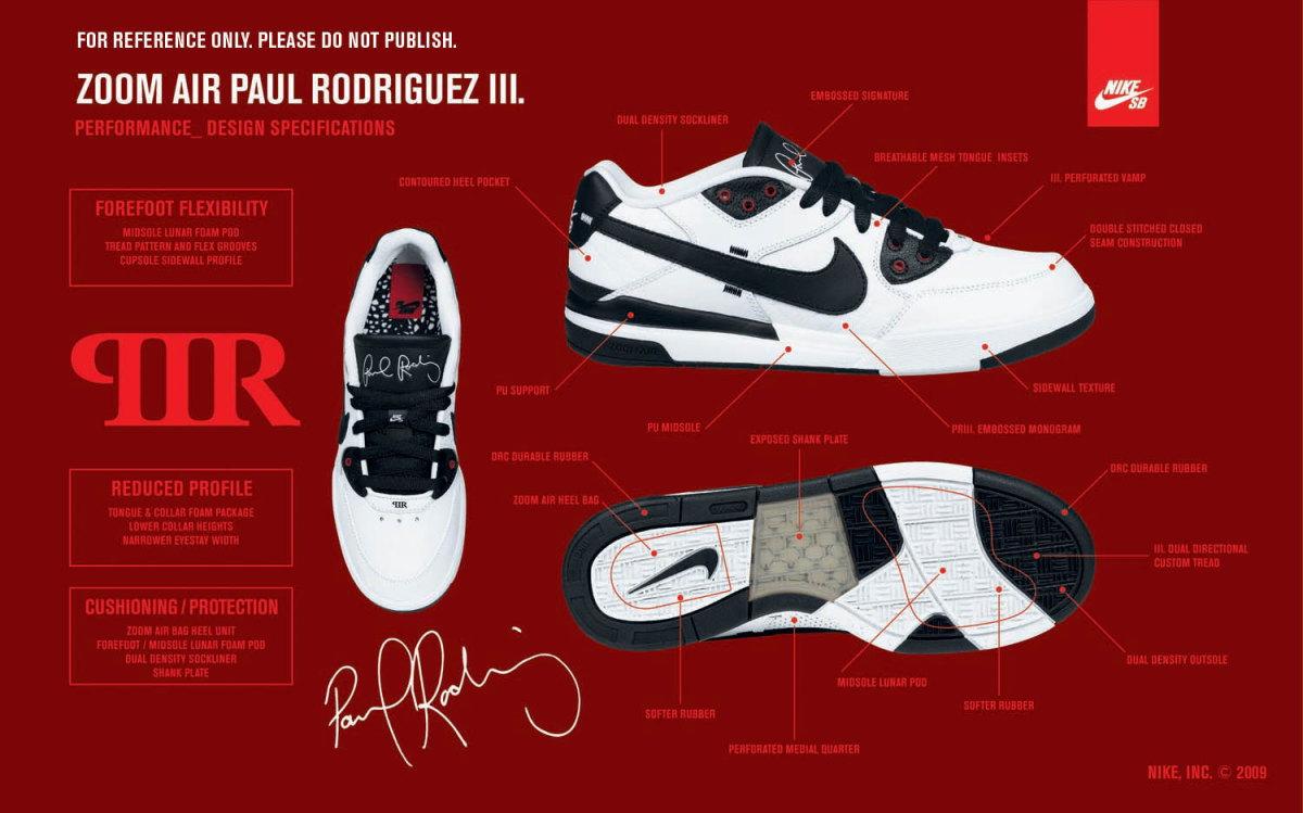 PAUL RODORIGUEZ 3 機能説明